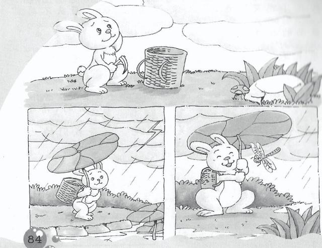 1、 看清楚每一幅图,很快地问答:图上画了谁?他(他们)在干什么? 小白兔在山上采蘑菇(割草),突然,天下起雨来了。小白兔摘了一朵大荷叶当雨伞。小白兔笑嘻嘻地欢迎蜻蜓也飞到荷叶下来躲雨。 2、 确定重点,写下题目。 聪明的小白兔 避雨 小兔子和它的小雨伞(理漾) 3、 把事情写清楚。A、基本要求:句子要通顺,事情要写完整。B、加分要求:想象丰富,内容具体,语言生动、活泼。 如上图: (1) 一幅图为一段,先看第一幅图该如何写。 图上画的是: 小白兔正拿着一把镰刀,右手在抓耳朵。(主) 天空乌云密布,不远