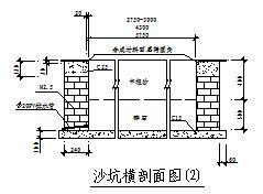 三级跳场地_跳远(三级跳远)场地的设计与建造(五)— 落地区的设计