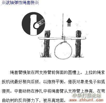 """12种""""绳套陷阱""""的安装方法和说明"""
