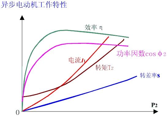 三相五线制供电方式,即国际电工委员会(iec)规定的tn