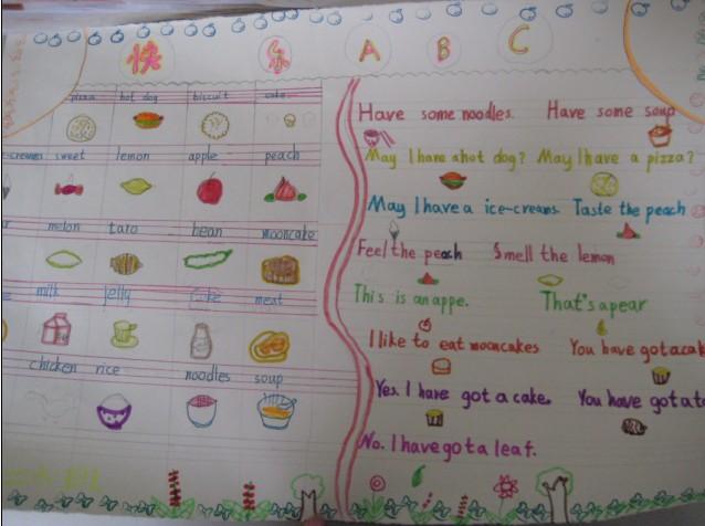 食物花边手绘图