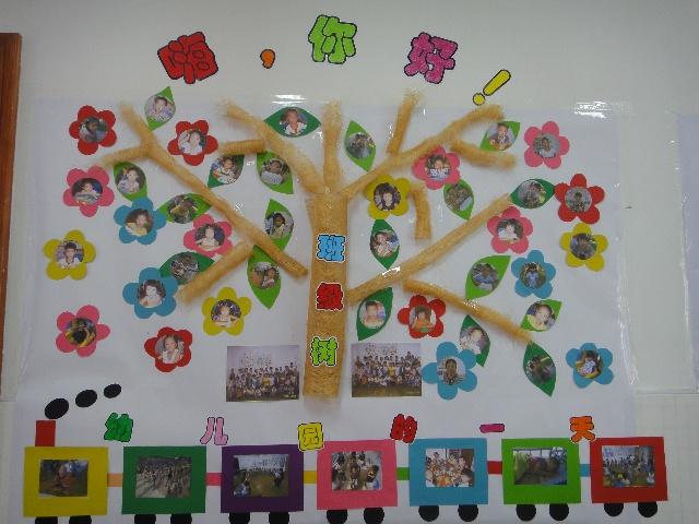 幼儿园小班主题墙图片展示