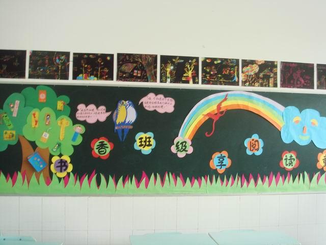 小学黑板报版面设计图片_小学黑板报版面设计图片下载