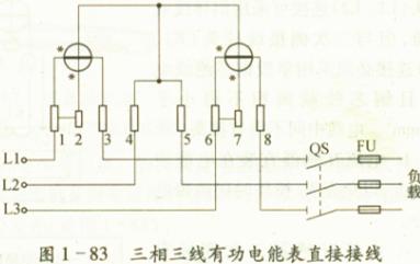 三相四线有功电能表用于动力和照明混合供电的三相四线制线路中,它的