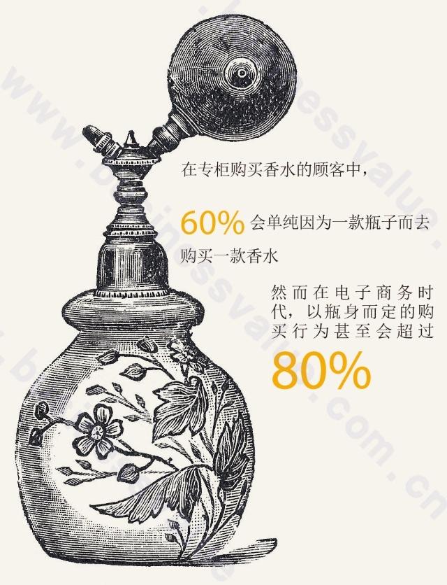 设计精美的香水瓶,原本是为了通过有形的外形设计