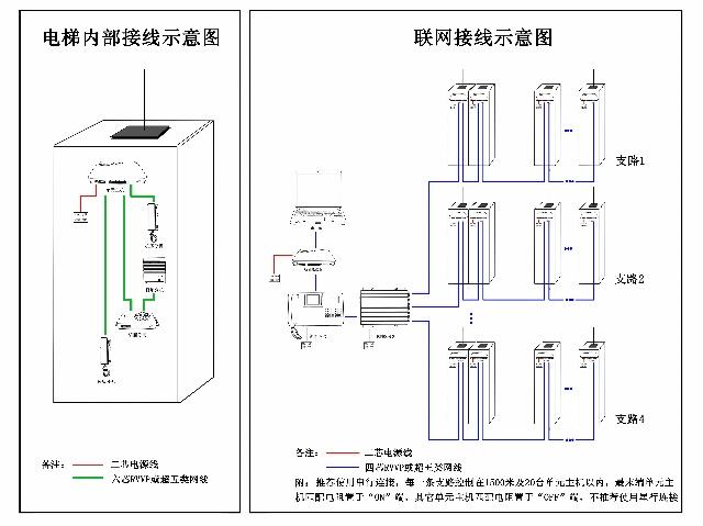 西安电梯五方通话安装 15686265657