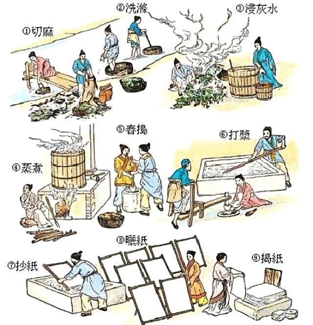 """造纸的历史 造纸为我国古代四大发明之一。早在1800多年前,造纸术的发明家蔡伦即使用树肤(即树皮)、麻头(麻屑)、敞布(破布)、破鱼网等为原料制成""""蔡侯纸"""",造纸术的发明对中国和世界文明进步做出了巨大贡献。 在造纸术发明的初期,造纸原料主要是破布和树皮。 元明时期竹纸的兴盛创造了历史新篇章,尤以福建发展最突出。"""